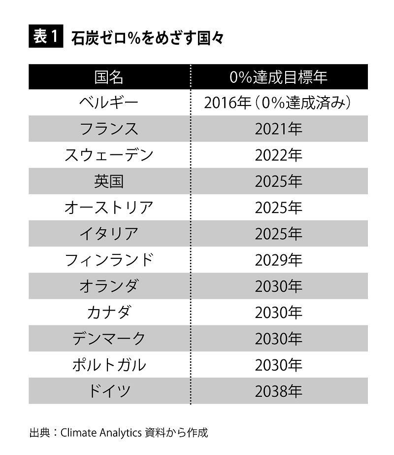 hiranuma_表1.jpg